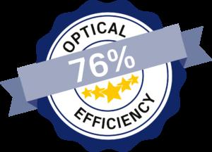 76% optical efficiency